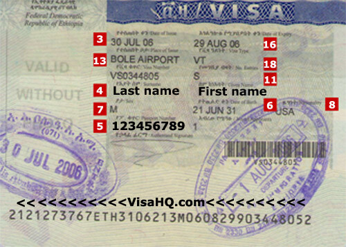 Ethiopia Visa - Application, Requirements - Residents of Germany