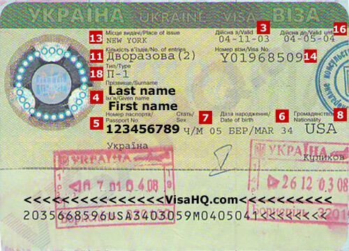 Ukraine nach einladung visum deutschland Visum